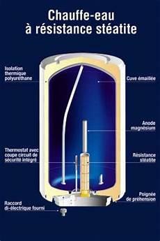 chauffe eau instantané avis eau chaude du robinet eau froide forum plomberie