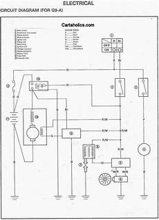 1999 club car starter wiring diagram 1999 ez go txt wiring diagram
