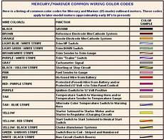 2005 optimax 150 wiring bloodydecks