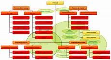 File Sch 233 Ma Synoptique De La Finance Png Wikimedia Commons