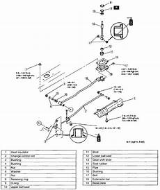 online service manuals 1994 subaru loyale security system how to adjust transmission linkage 2002 mazda mx 5 repair guides automatic transmission