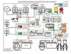 wiring diagram of motorcycle honda xrm 125