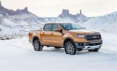 Ford Ranger Pricing
