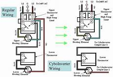 Solar Pv Water Heater Installation General