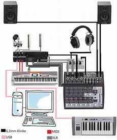 Kleines Homestudio Aufbauen Tontechnik Tonstudio