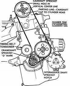 on board diagnostic system 1994 plymouth colt vista electronic valve timing service manual how set cam timing marks 1992 plymouth colt vista chrysler mitsubishi 3 0l v6