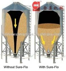 china galvanized feed silo bins for poultry and livestock farm china galvanized feed silo bins