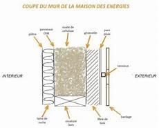 Isolation Acoustique Mur Int Rieur Isolation Phonique Prix