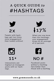 the number of hashtags for each social media outlet pinterest instagram facebook