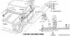 1971 ford f250 wiring diagram 1971 f250 page 3 ford truck enthusiasts forums