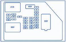 cadillac escalade fuse diagram cadillac escalade esv 2010 instrument fuse box block circuit breaker diagram 187 carfusebox