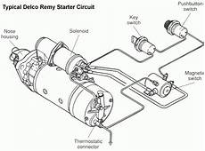 freightliner starter solenoid wiring freightliner starter solenoid wiring diagram hobbiesxstyle