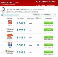 Assurance Auto Assurance Auto