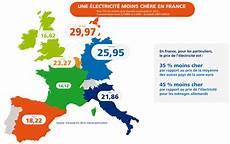 gaz ou electricite qui est le moins cher edf veut un rattrapage r 233 troactif des factures d 233 lectricit 233