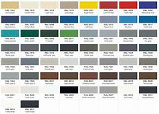 security door colour options power coating sunray