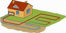 chauffage geothermie prix chauffage g 233 othermique comment 231 a marche constructeur