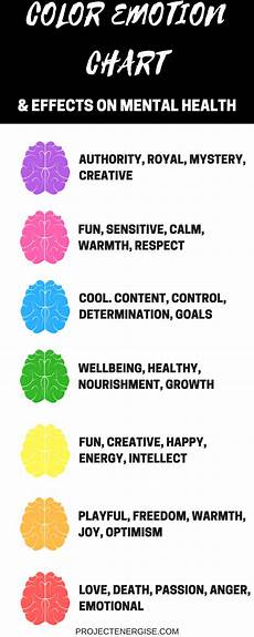 What Colors Affect Your Mood