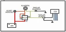 the pemasangan kunci rahasia dan alarm klakson sederhana pada motor byson