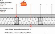 brandschutz trockenbau f90 deutsche bauzeitschrift