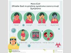 canine coronavirus vs human coronavirus