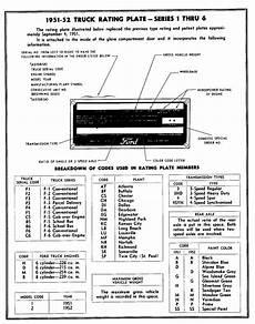 Ford Australia Vin Decoder Chart Talk List Of Ford Vin Codes Wikipedia