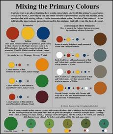 mixing colours oil paint google search mixing paint colors color mixing chart paint color