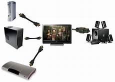 Tv Pc Console Mieux Brancher Installation Audio