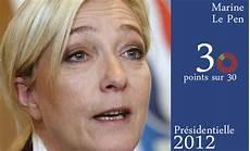 Pr 233 Sidentielle 2012 Analyse Du Programme De Marine Le