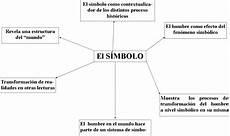 simbolos patrios mapa mental luis alberto grajales literatura y lenguaje simb 211 lico