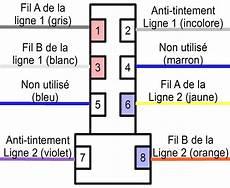 Cablage Prise Telephonique Adsl R 233 Solu Comment 199 A Marche