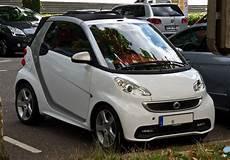 file smart fortwo cabriolet sport paket a 451 2