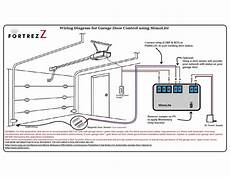 craftsman garage door opener sensor wiring diagram gallery