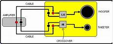 bi wiring guide