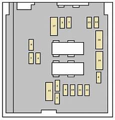 peugeot 807 2006 fuse box diagram auto genius