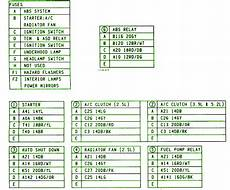 98 dodge dakota fuse box diagram 94 dodge dakota 2wd fuse box diagram auto fuse box diagram