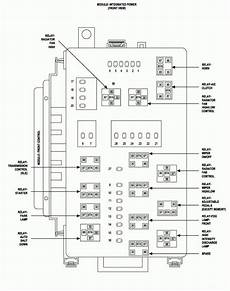 2008 charger fuse box diagram 2006 dodge charger fuse panel diagram