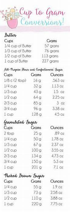 Cups To Grams Conversion Chart Cooking Measurements