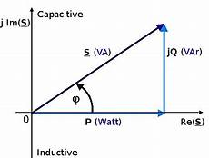 unité de puissance watt wikip 233 dia