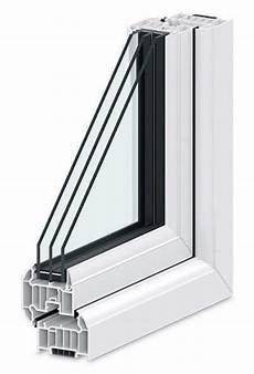 Glazing Home Logic Renewable Energy Saving