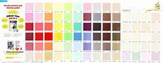 products in 2020 nippon paint paint color chart paint shades