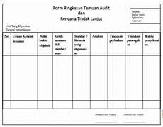 sistematika laporan audit internal dalam akreditasi