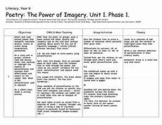 Year 6 Poetry Planning The Power Of Imagery U1 By