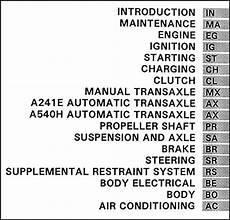 1996 rav4 wiring diagram 1997 toyota rav4 wiring diagram manual original