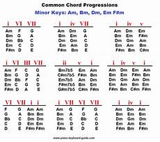 unique chord progressions popular piano chord progressions