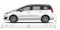 Informations Techniques Peugeot 5008 Monospace Familial