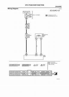 small engine repair training 2004 chevrolet silverado 1500 parking system 2000 chevrolet truck silverado 1500 2wd 4 3l fi ohv 6cyl repair guides engine control