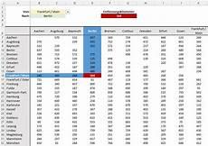 praxisfall bedingte formatierung im entfernungsrechner