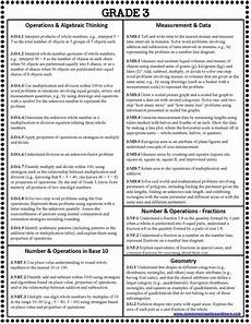common core math sheets for grades k 5 classroom