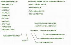 fuse box toyota 2009 camry le diagram download free wiring diagram