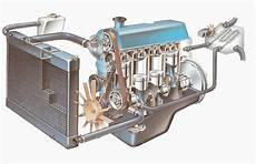 systeme de refroidissement le fonctionnement du syst 232 me de refroidissement une voiture